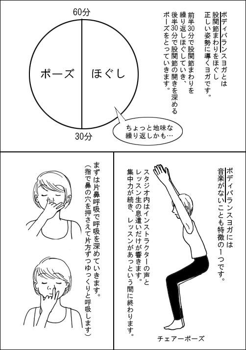 LAVAボディバランスヨガの口コミ・感想漫画画像