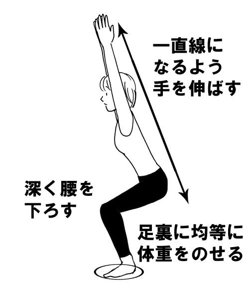 ヨガ・チェアーポーズ