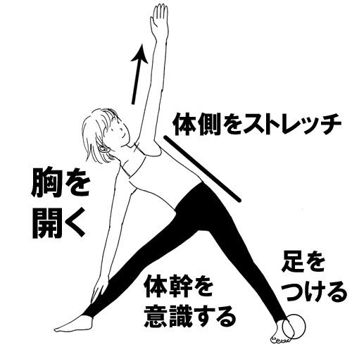 ヨガ・三角のポーズ