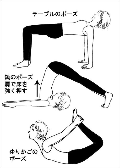 LAVA肩こり改善ヨガの口コミ漫画画像