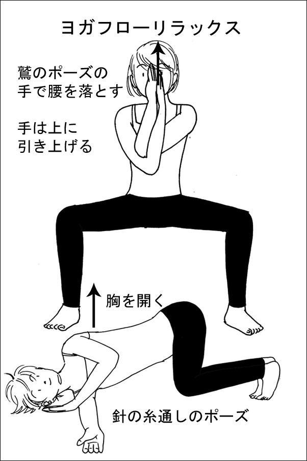 LAVA・ヨガフローリラックスのポーズ