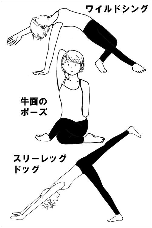 LAVAエナジーヨガの口コミ漫画